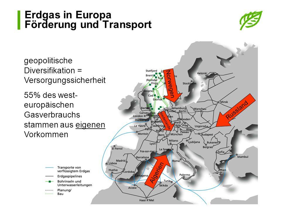 Erdgas in Europa Förderung und Transport Norwegen Russland Niederlande Algerien geopolitische Diversifikation = Versorgungssicherheit 55% des west- eu