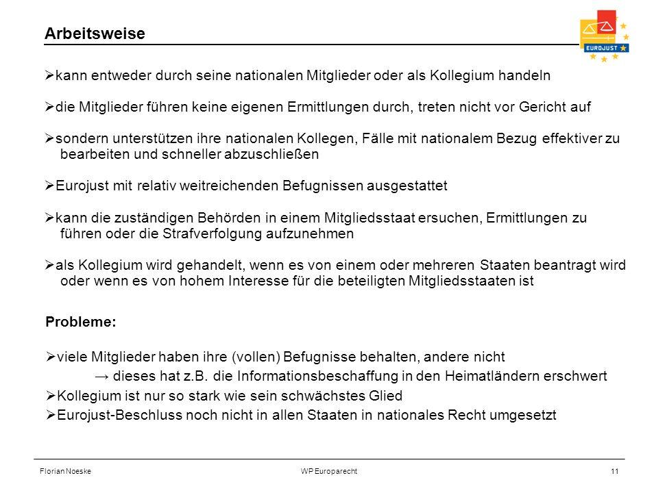 Florian NoeskeWP Europarecht11 kann entweder durch seine nationalen Mitglieder oder als Kollegium handeln die Mitglieder führen keine eigenen Ermittlu