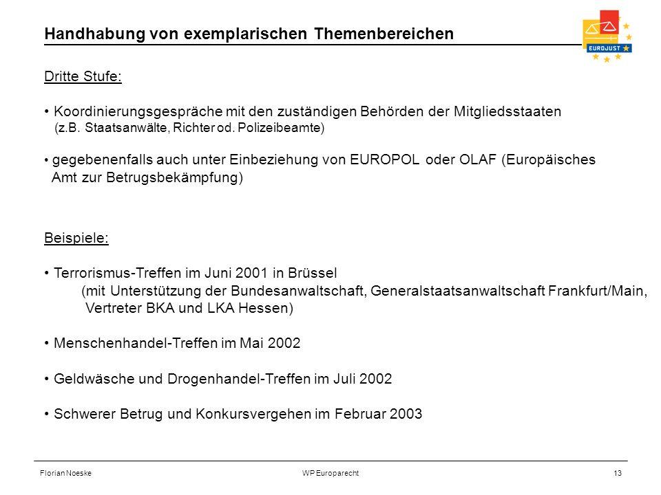 Florian NoeskeWP Europarecht13 Dritte Stufe: Koordinierungsgespräche mit den zuständigen Behörden der Mitgliedsstaaten (z.B. Staatsanwälte, Richter od