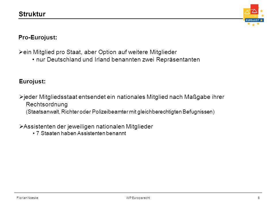 Florian NoeskeWP Europarecht6 Eurojust: jeder Mitgliedsstaat entsendet ein nationales Mitglied nach Maßgabe ihrer Rechtsordnung (Staatsanwalt, Richter