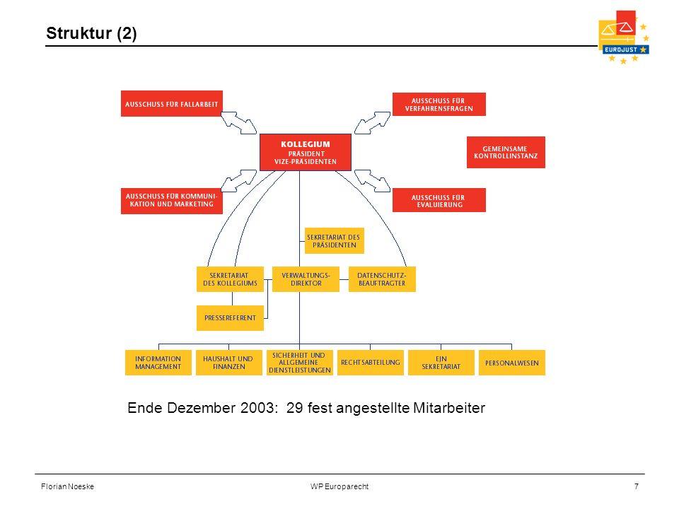 Florian NoeskeWP Europarecht7 Ende Dezember 2003: 29 fest angestellte Mitarbeiter Struktur (2)