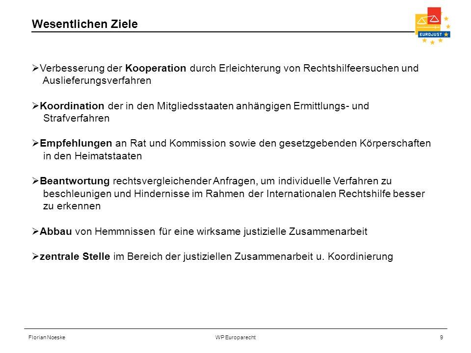 Florian NoeskeWP Europarecht9 Verbesserung der Kooperation durch Erleichterung von Rechtshilfeersuchen und Auslieferungsverfahren Koordination der in