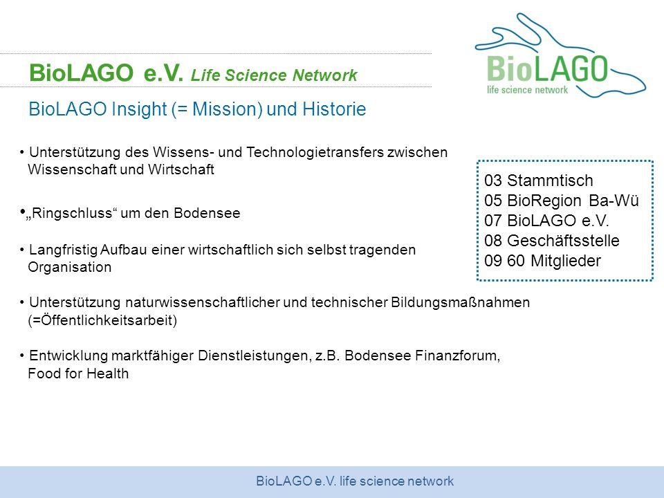 BioLAGO e.V. life science network Unterstützung des Wissens- und Technologietransfers zwischen Wissenschaft und Wirtschaft Ringschluss um den Bodensee