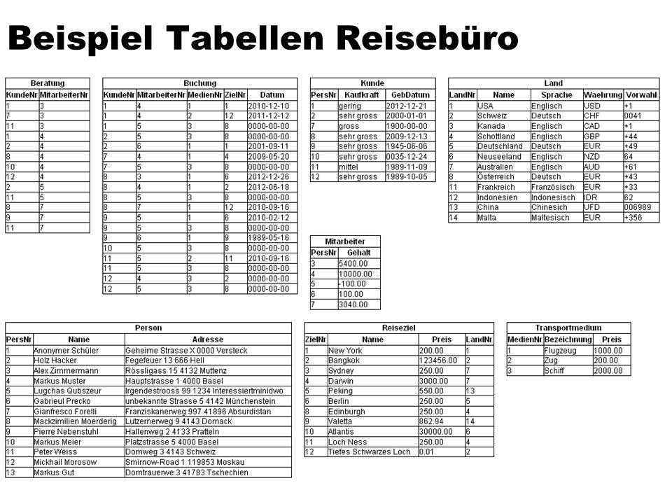 Beispiel Tabellen Reisebüro