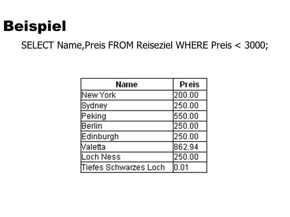 Beispiel SELECT Name,Preis FROM Reiseziel WHERE Preis < 3000;