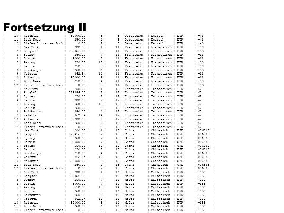 Fortsetzung II | 10 | Atlantis | 30000.00 | 6 | 8 | Österreich | Deutsch | EUR | +43 | | 11 | Loch Ness | 250.00 | 4 | 8 | Österreich | Deutsch | EUR