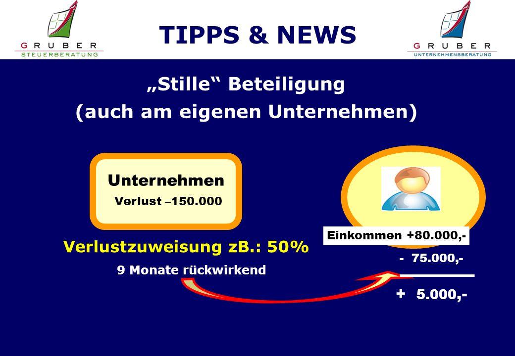 TIPPS & NEWS Einkommen +80.000,- - 75.000,- + 5.000,- Unternehmen Verlust –150.000 Stille Beteiligung (auch am eigenen Unternehmen) Verlustzuweisung zB.: 50% 9 Monate rückwirkend
