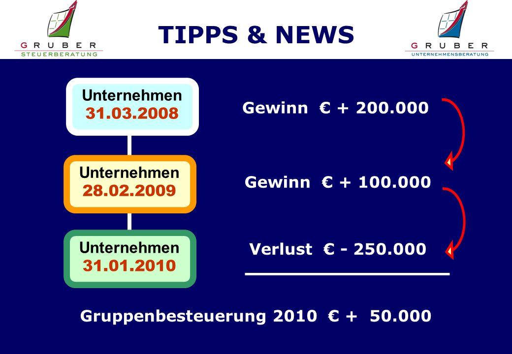TIPPS & NEWS Unternehmen 31.01.2010 Unternehmen 28.02.2009 Unternehmen 31.03.2008 Gewinn + 200.000 Gewinn + 100.000 Verlust - 250.000 Gruppenbesteuerung 2010 + 50.000