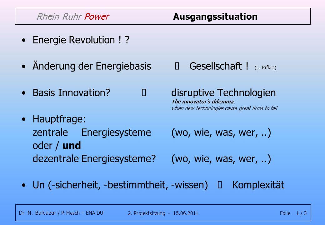 Folie 1 / 32. Projektsitzung - 15.06.2011 Dr. N. Balcazar / P. Flesch – ENA DU Rhein Ruhr Power Ausgangssituation Energie Revolution ! ? Änderung der