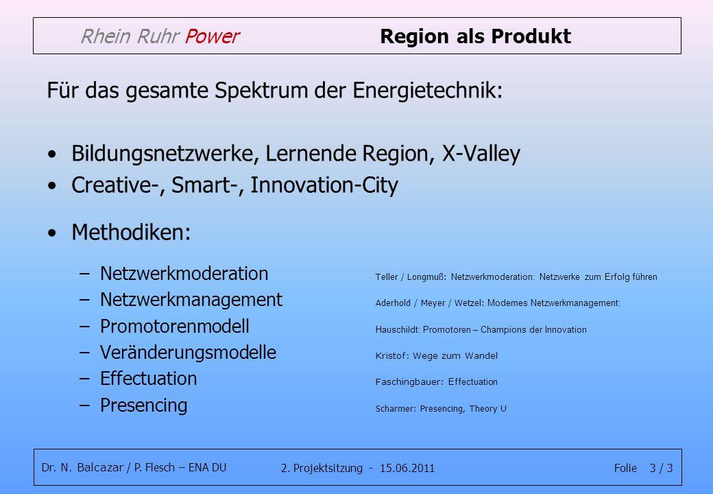 Folie 3 / 32. Projektsitzung - 15.06.2011 Dr. N. Balcazar / P. Flesch – ENA DU Rhein Ruhr Power Region als Produkt Für das gesamte Spektrum der Energi