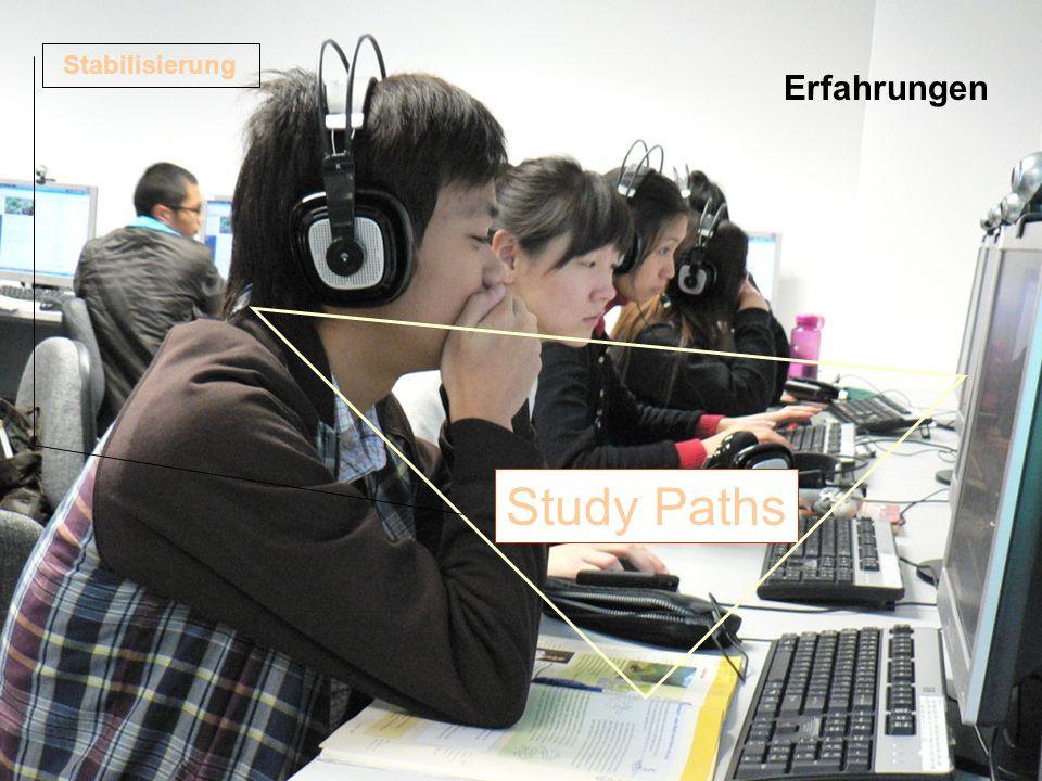 12.-13.12.2008 Hess/Chaudhuri 6 Unaufgeregte Akzeptanz Interaktion Mensch-Maschine