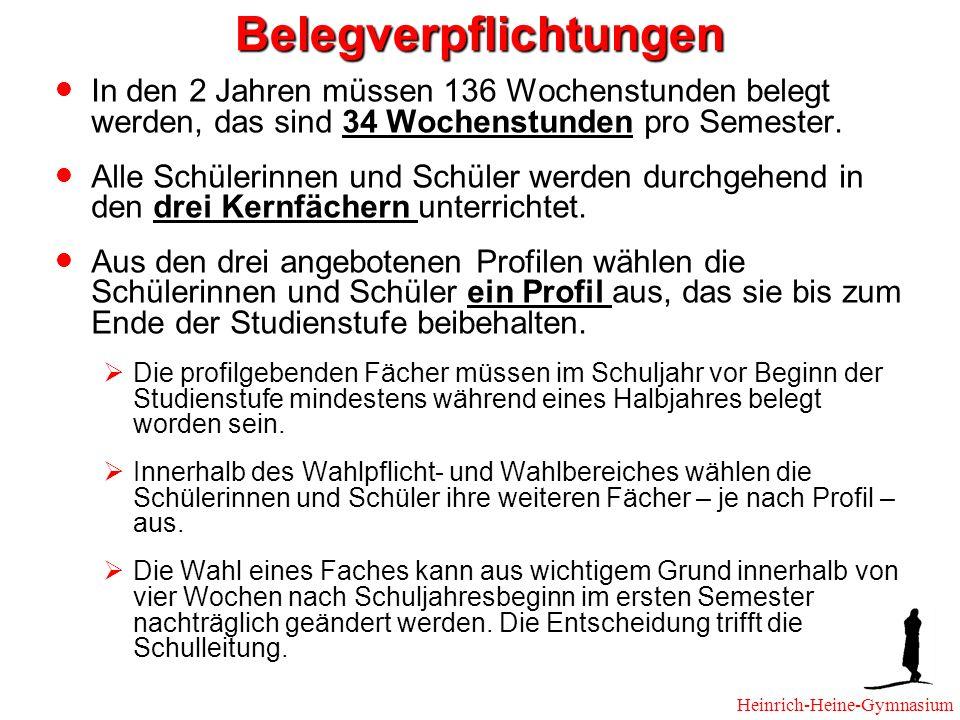 Belegverpflichtungen In den 2 Jahren müssen 136 Wochenstunden belegt werden, das sind 34 Wochenstunden pro Semester. Alle Schülerinnen und Schüler wer