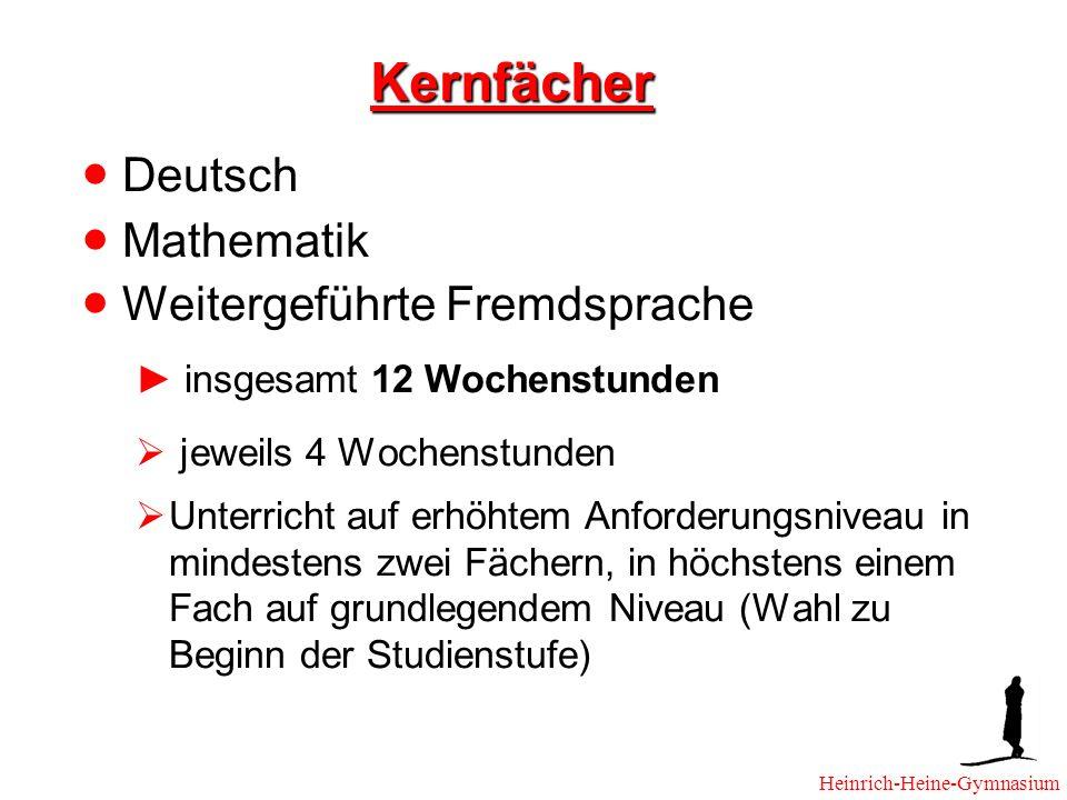 Kernfächer Deutsch Mathematik Weitergeführte Fremdsprache insgesamt 12 Wochenstunden jeweils 4 Wochenstunden Unterricht auf erhöhtem Anforderungsniveau in mindestens zwei Fächern, in höchstens einem Fach auf grundlegendem Niveau (Wahl zu Beginn der Studienstufe) Heinrich-Heine-Gymnasium