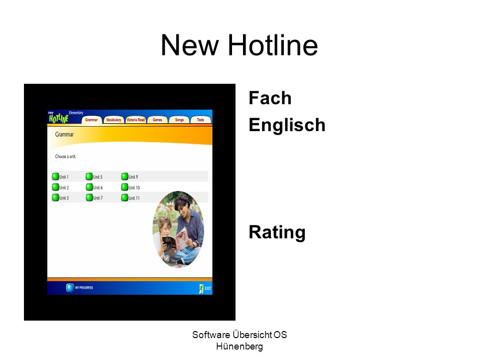 Software Übersicht OS Hünenberg New Hotline Fach Englisch Rating