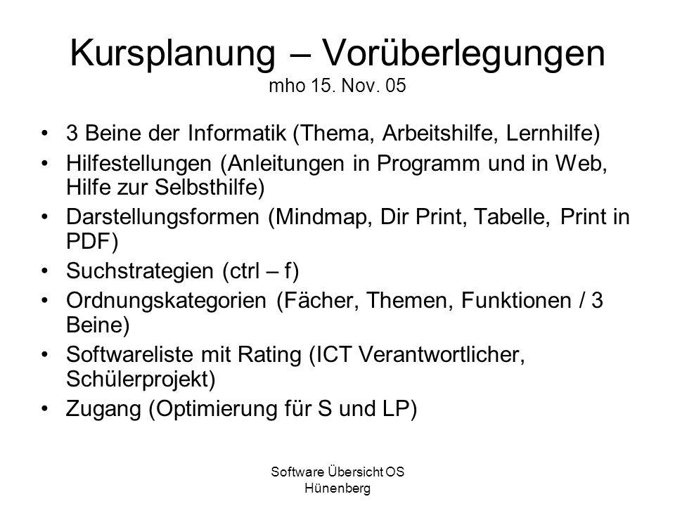 Software Übersicht OS Hünenberg Kursplanung – Vorüberlegungen mho 15. Nov. 05 3 Beine der Informatik (Thema, Arbeitshilfe, Lernhilfe) Hilfestellungen