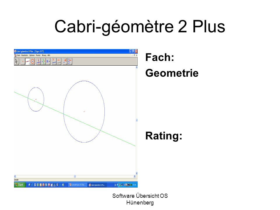 Software Übersicht OS Hünenberg Cabri-géomètre 2 Plus Fach: Geometrie Rating: