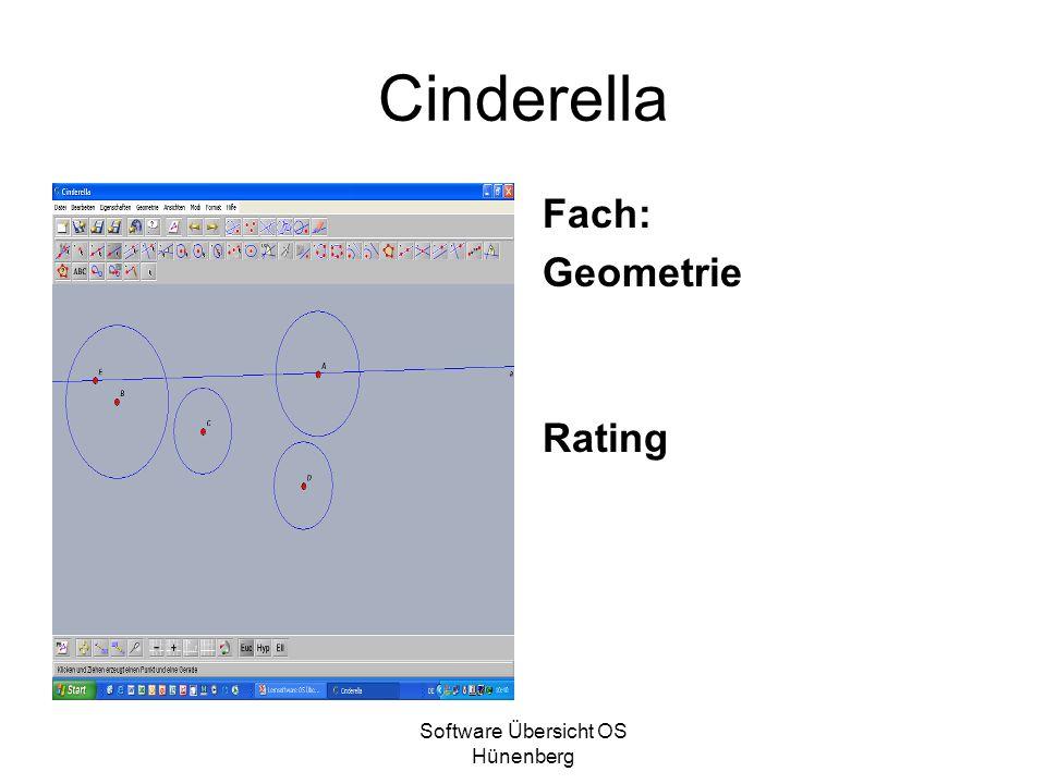 Software Übersicht OS Hünenberg Cinderella Fach: Geometrie Rating