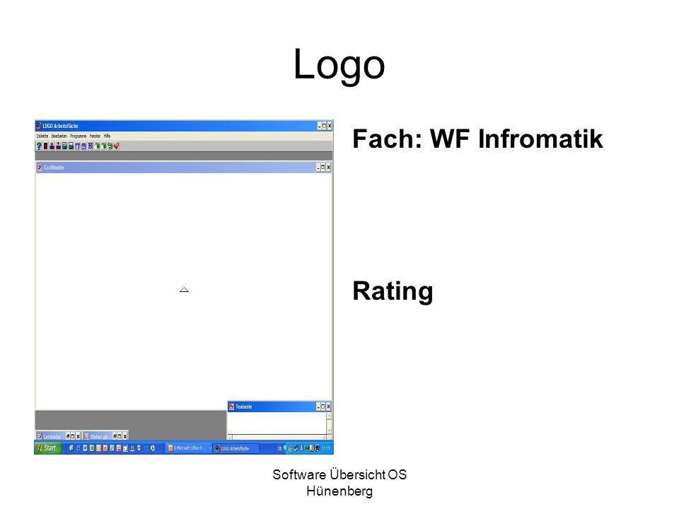 Software Übersicht OS Hünenberg Logo Fach: WF Infromatik Rating