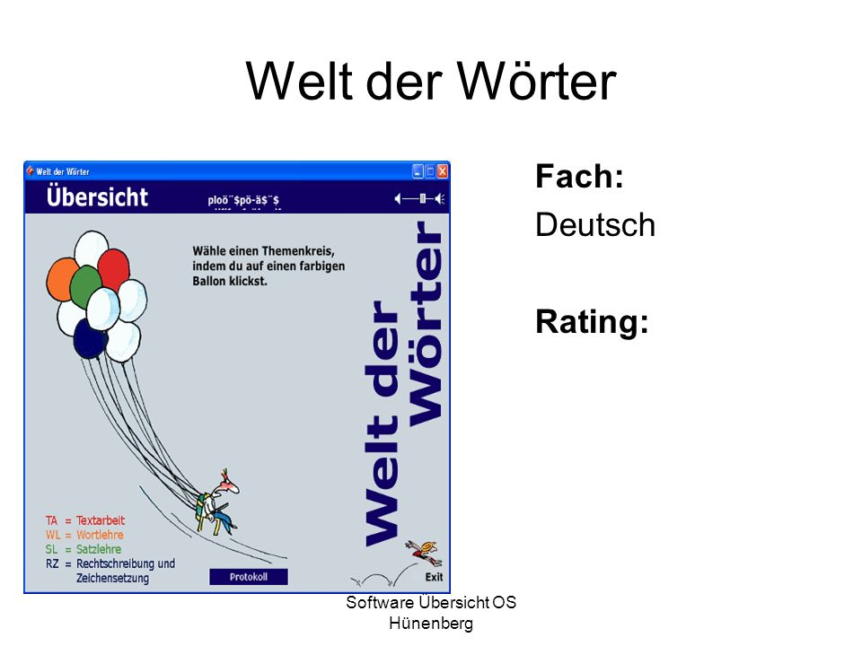 Software Übersicht OS Hünenberg Atlas der Schweiz Fach: Geografie Rating: