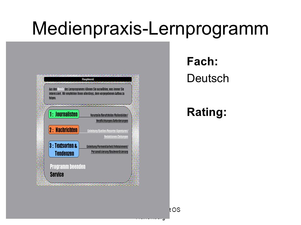 Software Übersicht OS Hünenberg Medienpraxis-Lernprogramm Fach: Deutsch Rating: