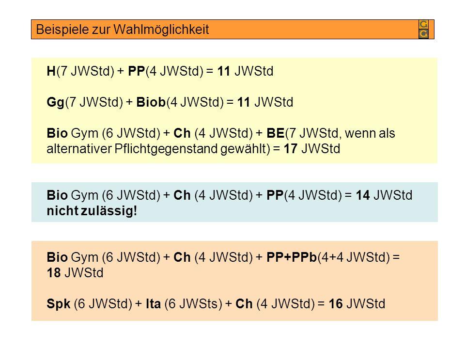 Beispiele zur Wahlmöglichkeit H(7 JWStd) + PP(4 JWStd) = 11 JWStd Gg(7 JWStd) + Biob(4 JWStd) = 11 JWStd Bio Gym (6 JWStd) + Ch (4 JWStd) + BE(7 JWStd