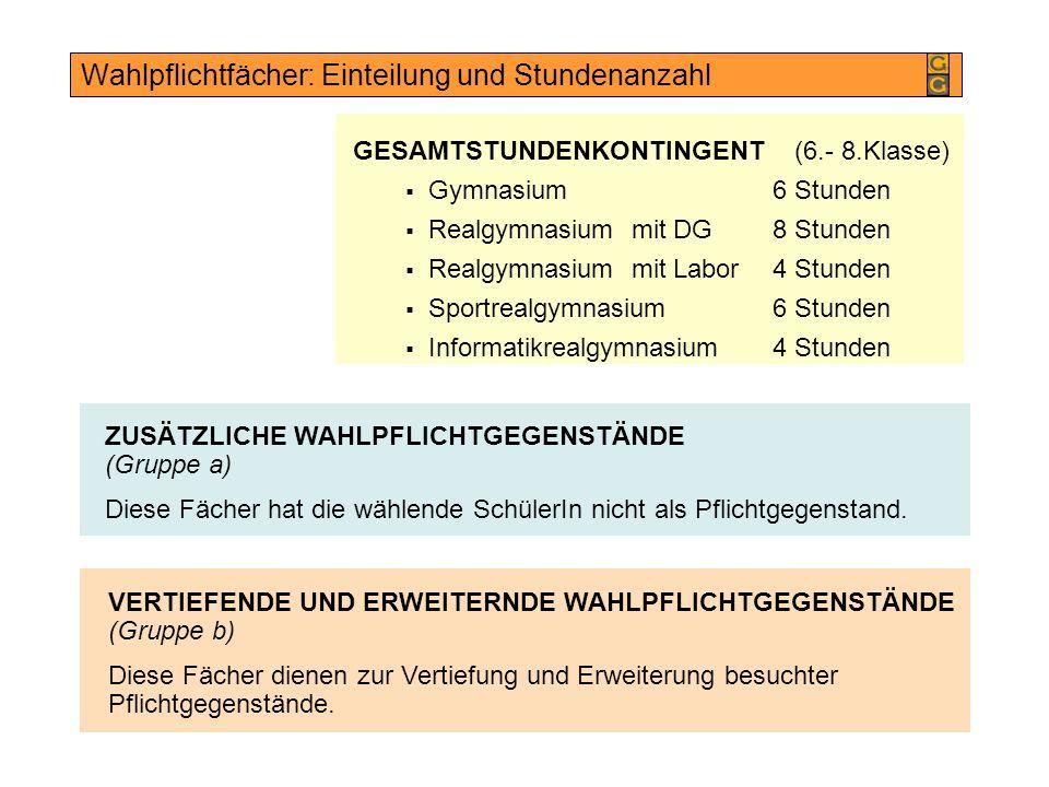 Wahlpflichtfächer: Einteilung und Stundenanzahl GESAMTSTUNDENKONTINGENT (6.- 8.Klasse) Gymnasium 6 Stunden Realgymnasium mit DG8 Stunden Realgymnasium