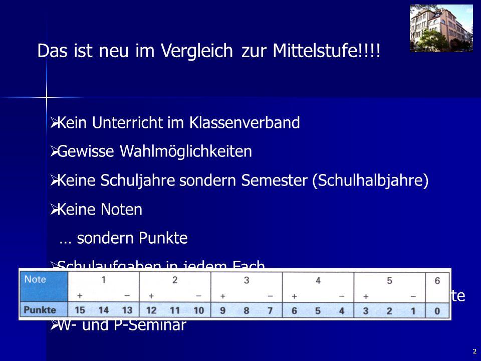 23 Insbesondere: Interaktiver Fächerplaner: www.gymnasiale-oberstufe-bayern.de