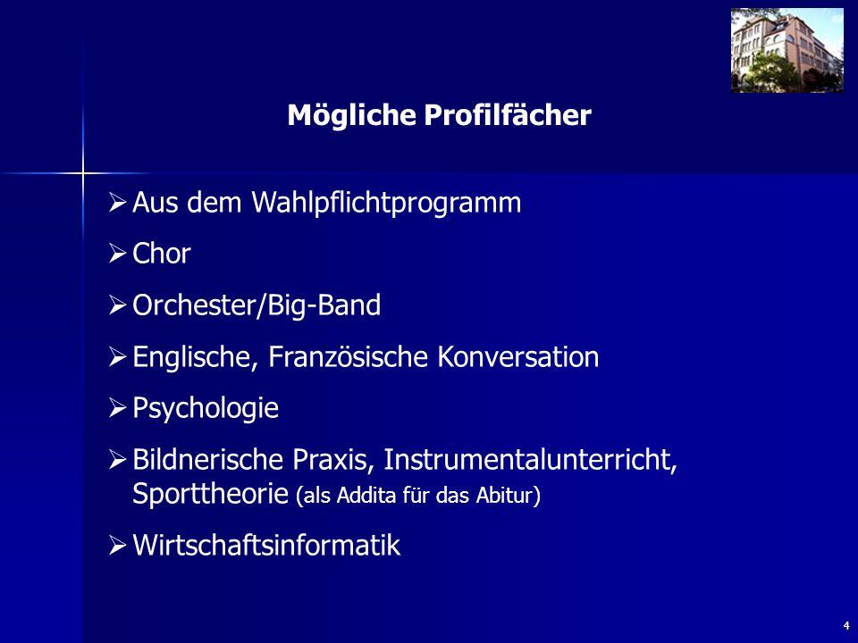25 Abitur: Deutsch und Mathematik schriftlich, eine fortgeführte Fremdsprache, genau eine Gesellschaftswissenschaft (Ev, K, Eth, G/Sk, G, Geo, WR), ein weiteres Abiturfach frei.