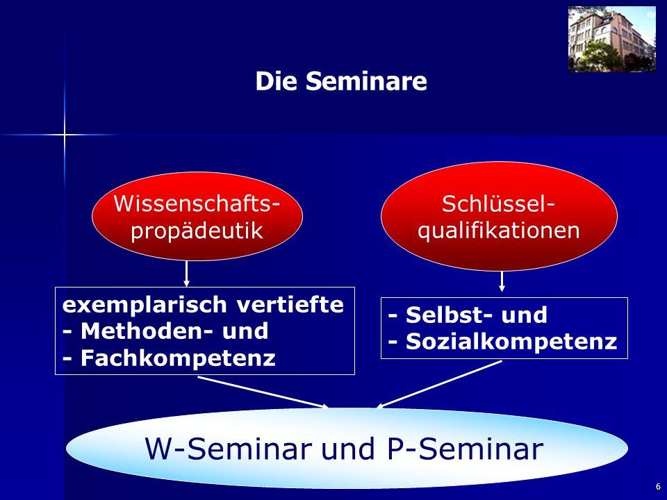 7 W – Seminar Allgemeine Information ein Leitfach (Pflicht- oder Wahlpflichtfach) Rahmenthema Halbjahresleistungen in 11/1 und 11/2 betreute Seminararbeit (10 - 15 Seiten Text) Abschlusspräsentation max.