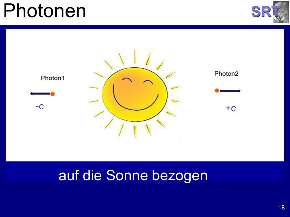 SRT Photonen 18 auf die Sonne bezogen +c -c