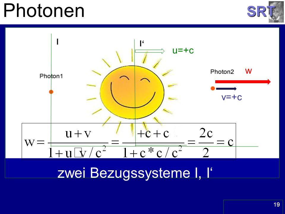 SRT Photonen 19 zwei Bezugssysteme I, I v=+c I I I u=+c w