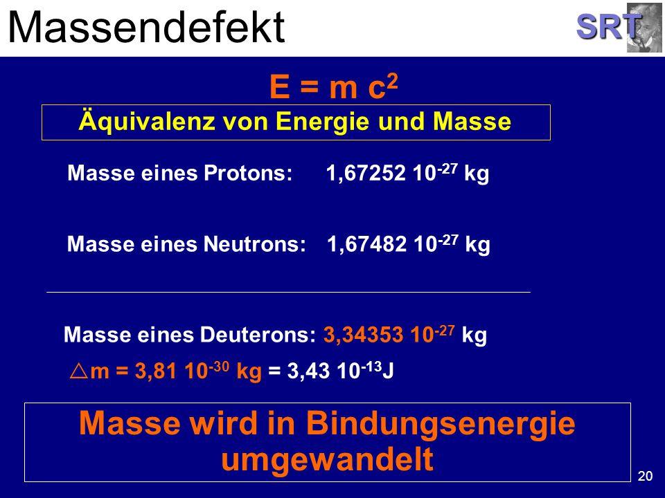 SRT 20 E = m c 2 Massendefekt Masse eines Protons: 1,67252 10 -27 kg Masse eines Neutrons: 1,67482 10 -27 kg Masse eines Deuterons: 3,34353 10 -27 kg