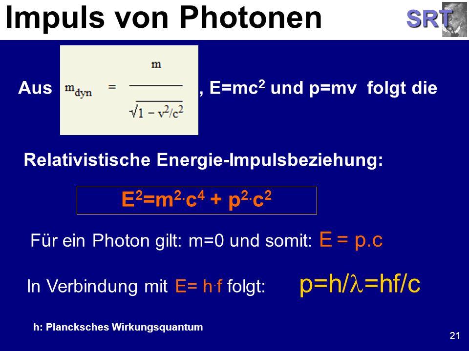 SRT 21 Aus, E=mc 2 und p=mv folgt die Impuls von Photonen Relativistische Energie-Impulsbeziehung: E 2 =m 2. c 4 + p 2. c 2 Für ein Photon gilt: m=0 u