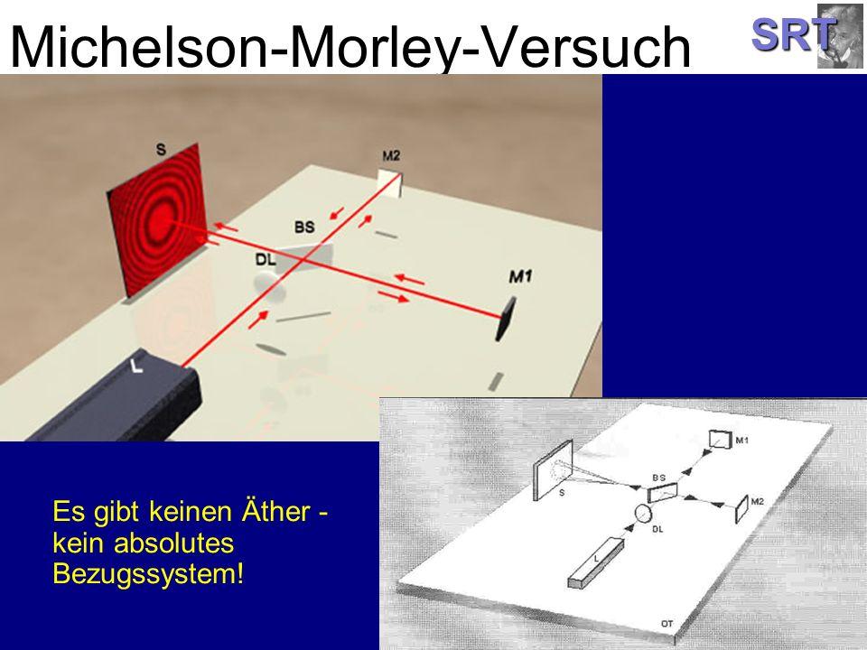 SRT 14 Die Längenkontraktion Gedankenexperiment: Die Längenmessung einer Rakete mit einer inneren und einer stationären Uhr (die Rakete stellt das ruhende System dar).