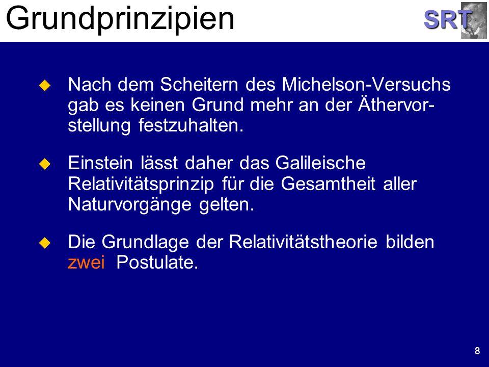 SRT 8 Grundprinzipien Nach dem Scheitern des Michelson-Versuchs gab es keinen Grund mehr an der Äthervor- stellung festzuhalten. Einstein lässt daher