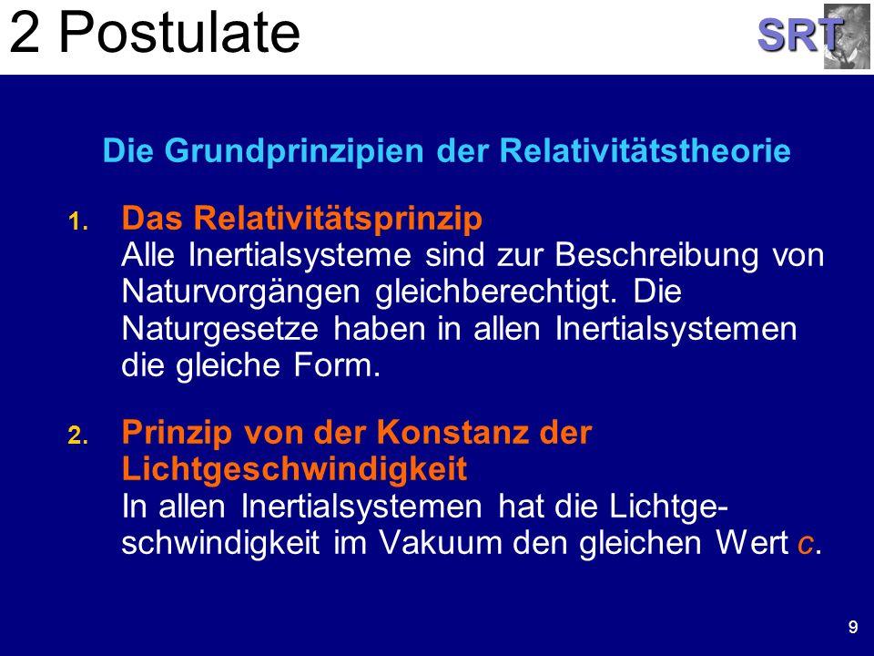 SRT 9 2 Postulate Die Grundprinzipien der Relativitätstheorie 1. Das Relativitätsprinzip Alle Inertialsysteme sind zur Beschreibung von Naturvorgängen