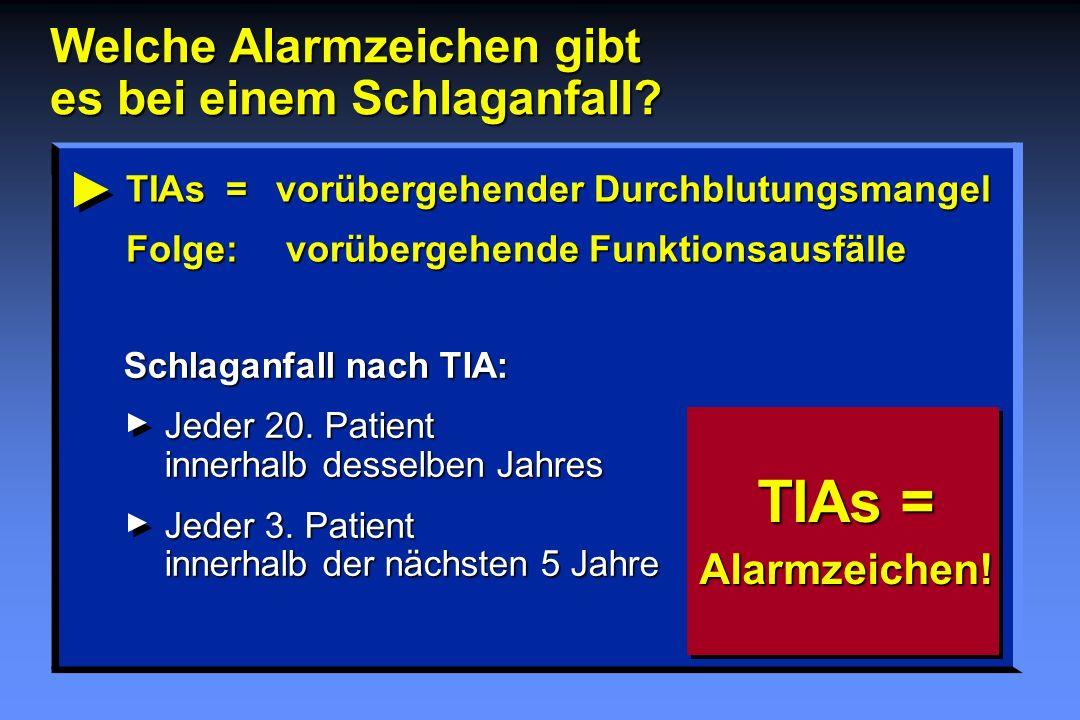 TIAs=vorübergehender Durchblutungsmangel Folge: vorübergehende Funktionsausfälle Schlaganfall nach TIA: Jeder 20.Patient innerhalb desselben Jahres Jeder 3.