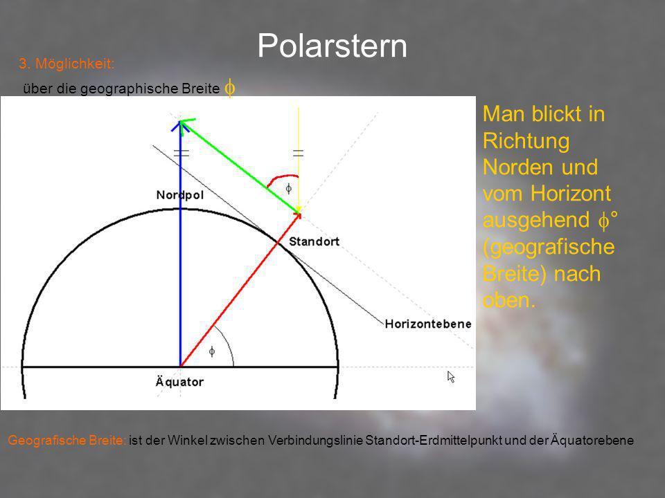 Polarstern 3. Möglichkeit: über die geographische Breite Man blickt in Richtung Norden und vom Horizont ausgehend ° (geografische Breite) nach oben. G