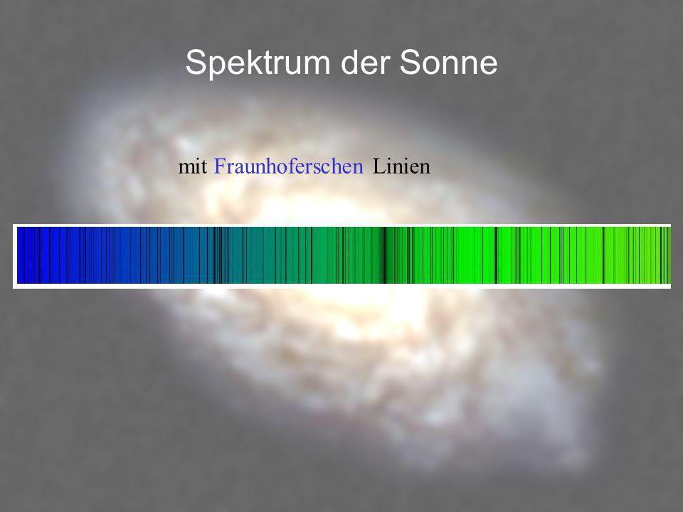 Spektrum der Sonne mit Fraunhoferschen Linien
