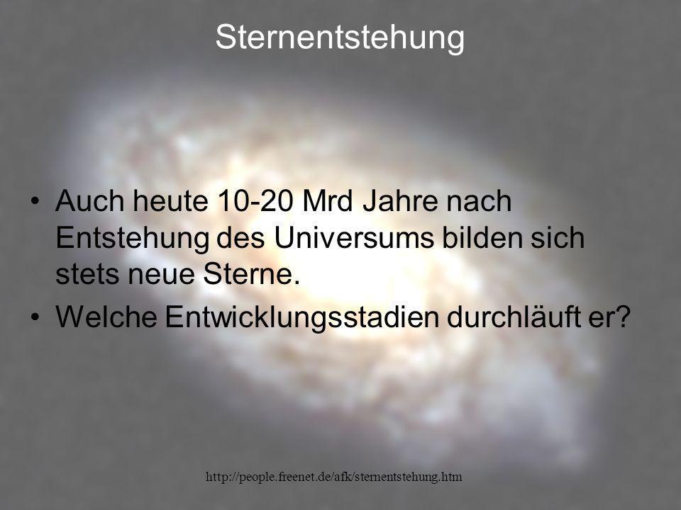 http://people.freenet.de/afk/sternentstehung.htm Sternentstehung Auch heute 10-20 Mrd Jahre nach Entstehung des Universums bilden sich stets neue Ster