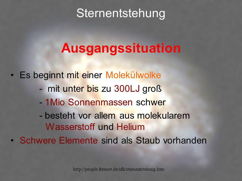 http://people.freenet.de/afk/sternentstehung.htm Sternentstehung Ausgangssituation Es beginnt mit einer Molekülwolke - mit unter bis zu 300LJ groß - 1