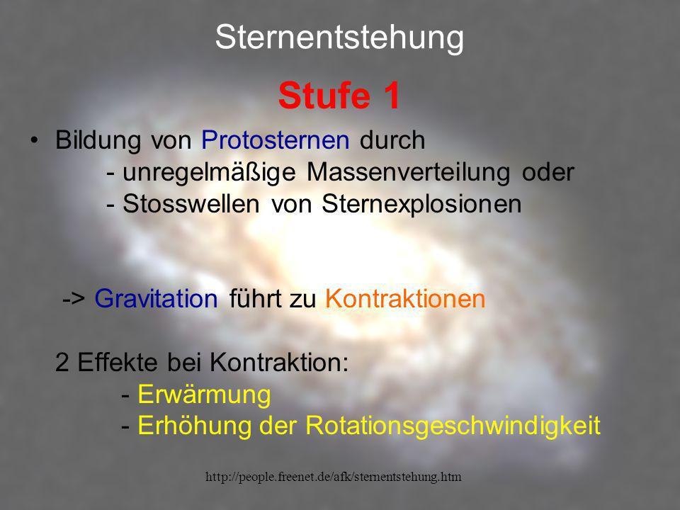 http://people.freenet.de/afk/sternentstehung.htm Sternentstehung Stufe 1 Bildung von Protosternen durch - unregelmäßige Massenverteilung oder - Stossw