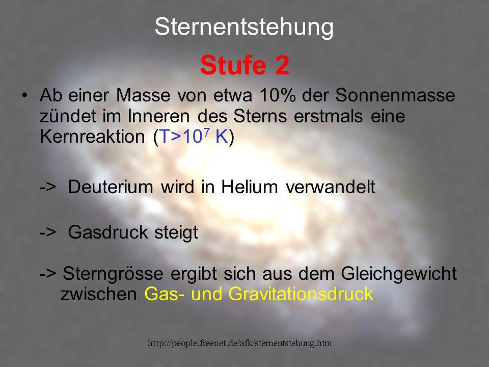 http://people.freenet.de/afk/sternentstehung.htm Sternentstehung Stufe 2 Ab einer Masse von etwa 10% der Sonnenmasse zündet im Inneren des Sterns erst