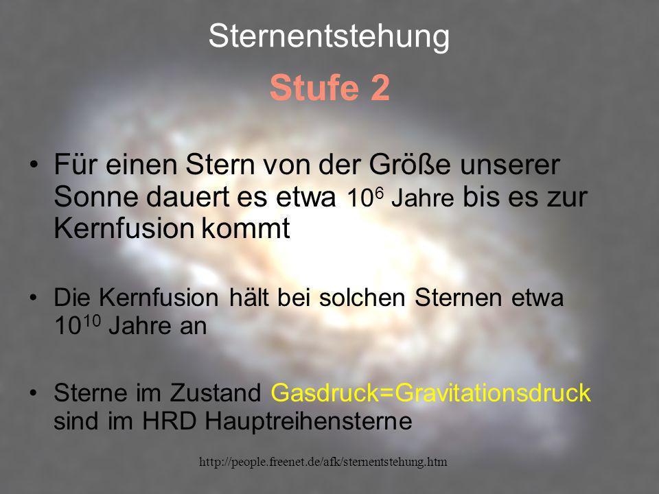 http://people.freenet.de/afk/sternentstehung.htm Sternentstehung Stufe 2 Für einen Stern von der Größe unserer Sonne dauert es etwa 10 6 Jahre bis es