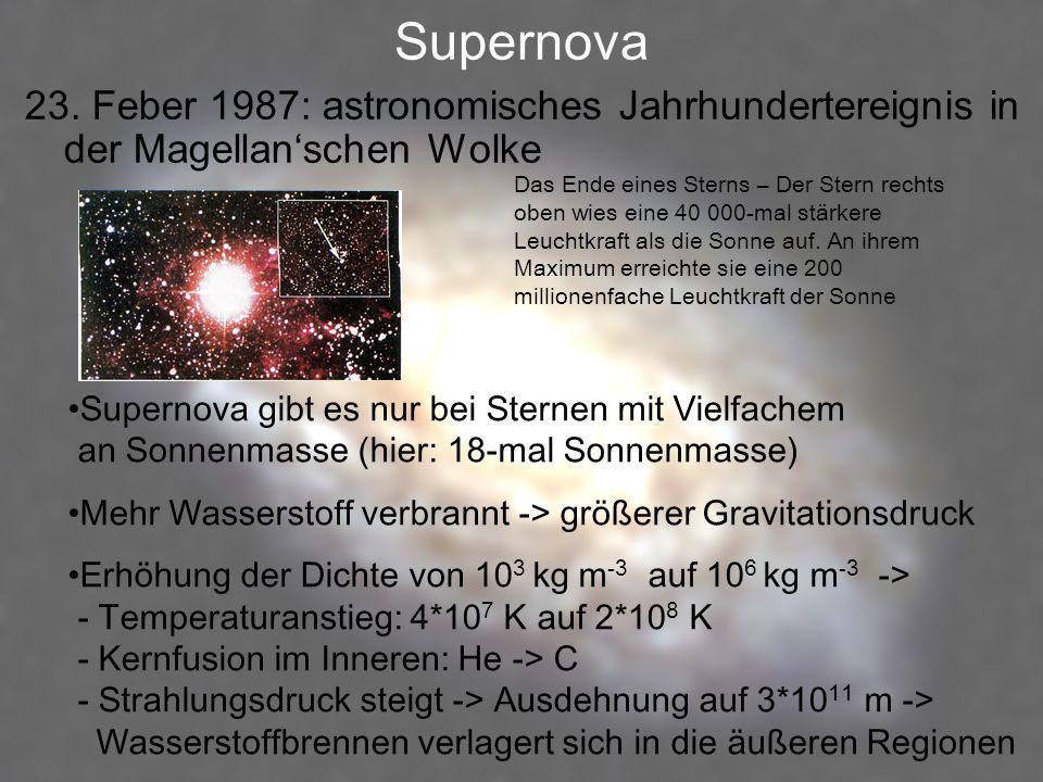 Supernova 23. Feber 1987: astronomisches Jahrhundertereignis in der Magellanschen Wolke Das Ende eines Sterns – Der Stern rechts oben wies eine 40 000