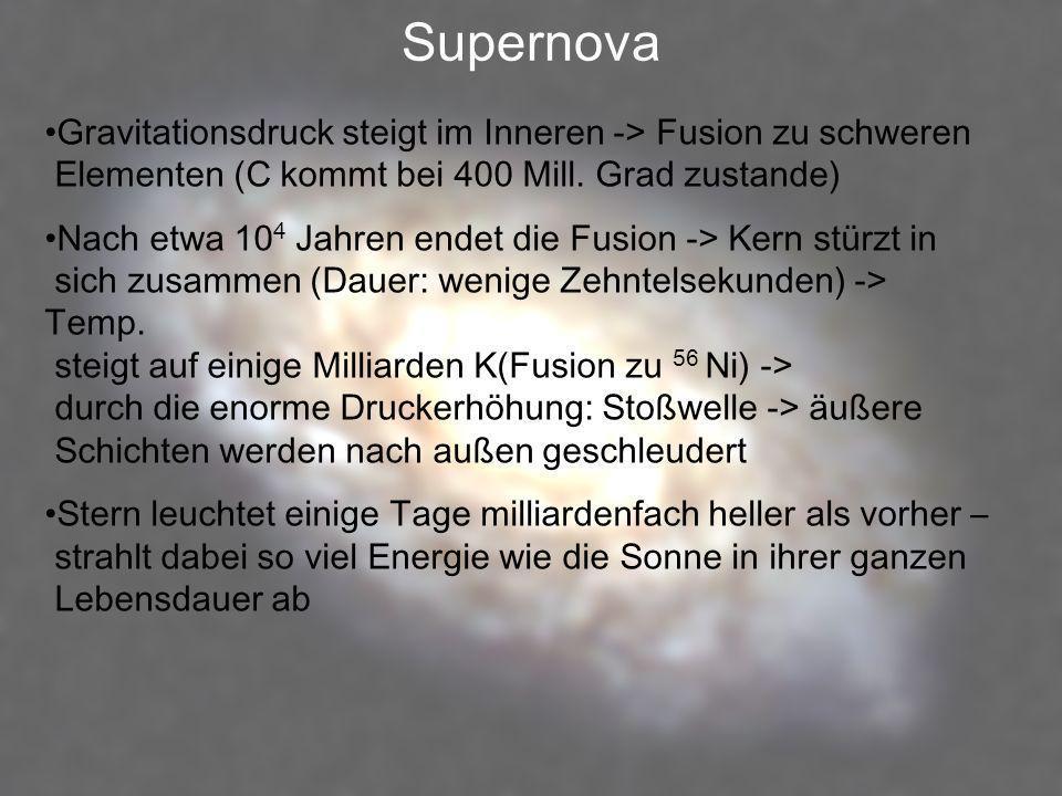 Supernova Gravitationsdruck steigt im Inneren -> Fusion zu schweren Elementen (C kommt bei 400 Mill. Grad zustande) Nach etwa 10 4 Jahren endet die Fu