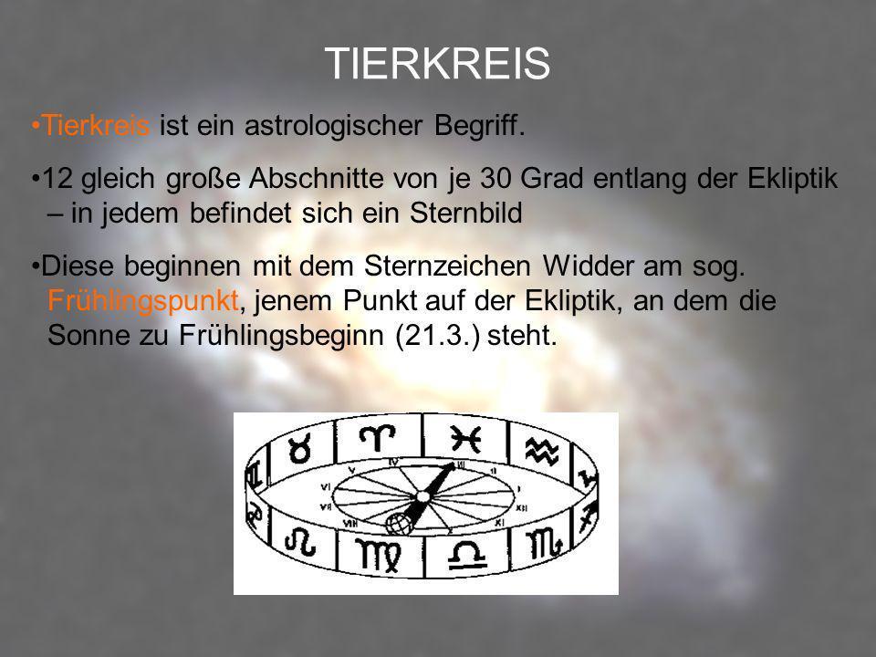 TIERKREIS Tierkreis ist ein astrologischer Begriff. 12 gleich große Abschnitte von je 30 Grad entlang der Ekliptik – in jedem befindet sich ein Sternb