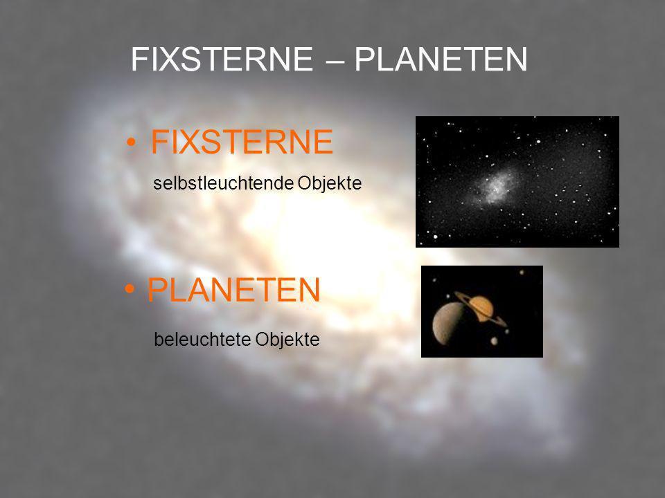 Polarstern 1.Möglichkeit: Achsenverlängerung 2.