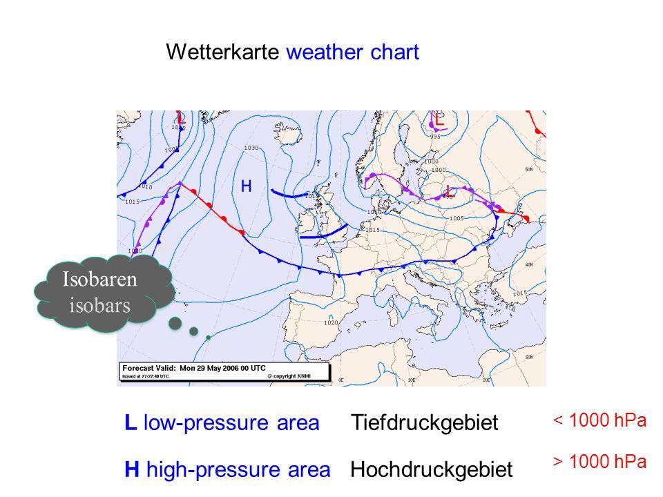 Wetterkarte weather chart L low-pressure area Tiefdruckgebiet H high-pressure area Hochdruckgebiet < 1000 hPa > 1000 hPa Isobaren isobars Isobaren isobars