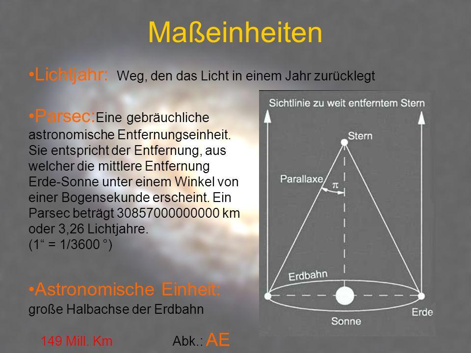 Maßeinheiten Lichtjahr: Weg, den das Licht in einem Jahr zurücklegt Parsec: Eine gebräuchliche astronomische Entfernungseinheit. Sie entspricht der En